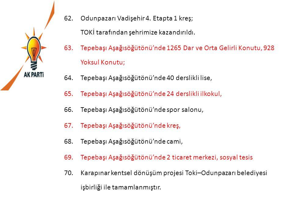 Odunpazarı Vadişehir 4. Etapta 1 kreş; TOKİ tarafından şehrimize kazandırıldı.