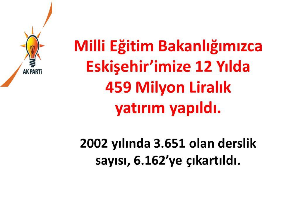 Milli Eğitim Bakanlığımızca Eskişehir'imize 12 Yılda 459 Milyon Liralık yatırım yapıldı.