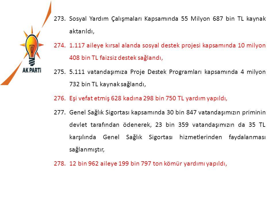 Sosyal Yardım Çalışmaları Kapsamında 55 Milyon 687 bin TL kaynak aktarıldı,
