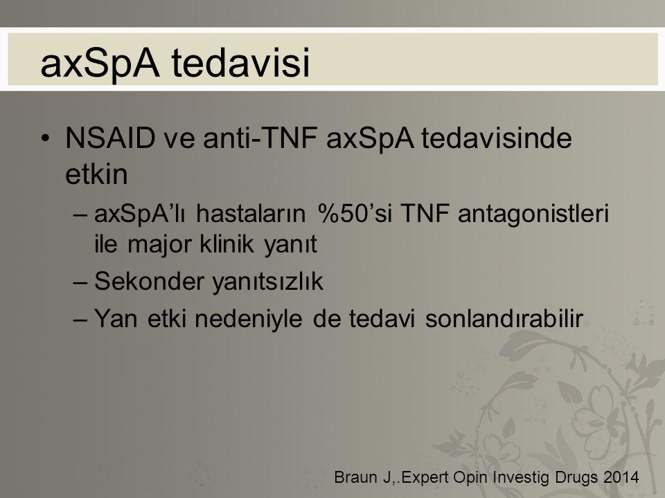 axSpA tedavisi NSAID ve anti-TNF axSpA tedavisinde etkin