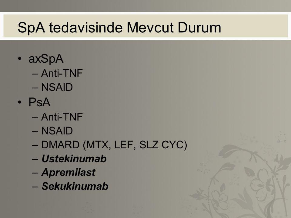 SpA tedavisinde Mevcut Durum