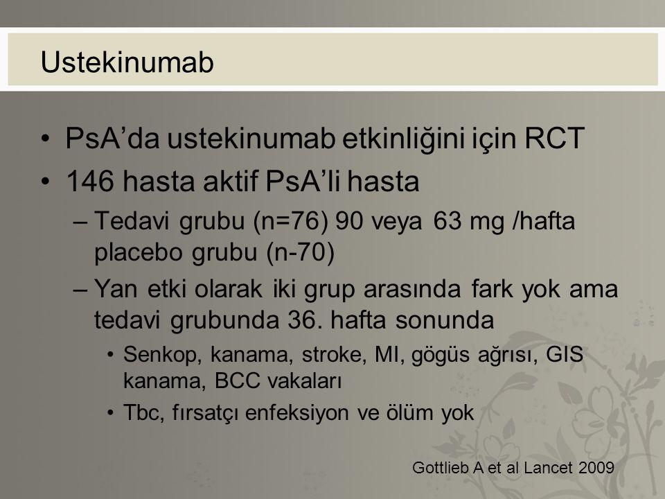 PsA'da ustekinumab etkinliğini için RCT 146 hasta aktif PsA'li hasta