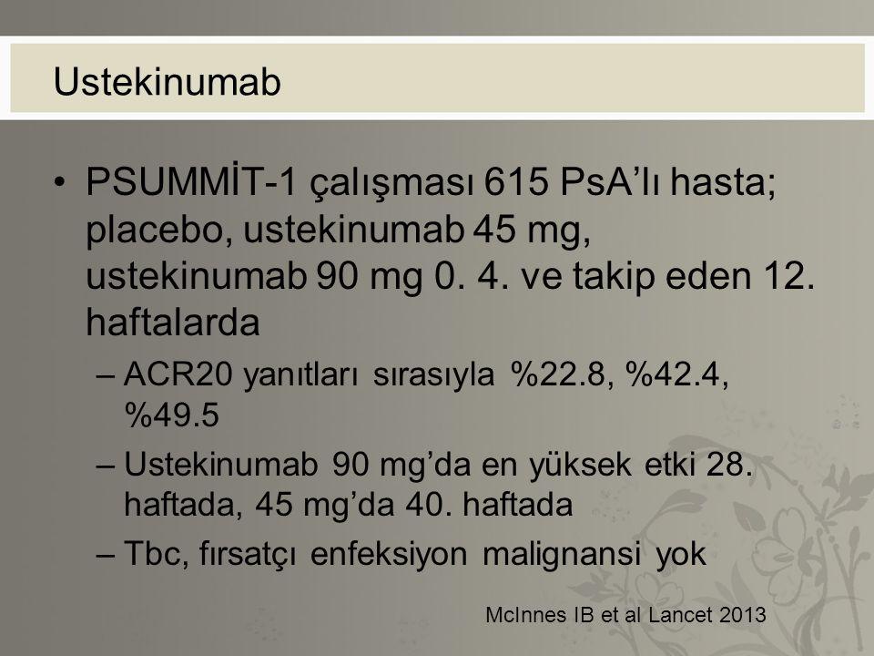 Ustekinumab PSUMMİT-1 çalışması 615 PsA'lı hasta; placebo, ustekinumab 45 mg, ustekinumab 90 mg 0. 4. ve takip eden 12. haftalarda.