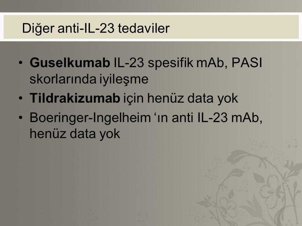 Diğer anti-IL-23 tedaviler