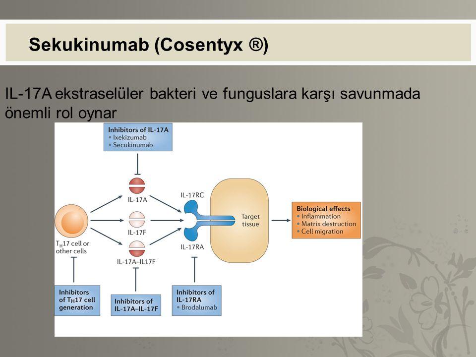 Sekukinumab (Cosentyx ®)