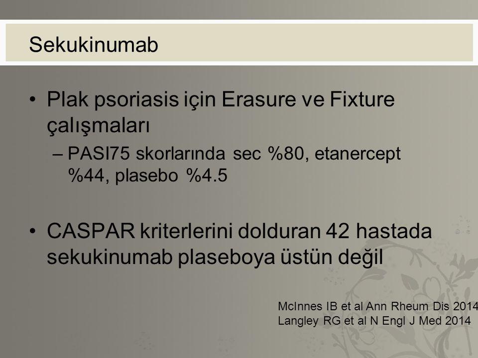 Plak psoriasis için Erasure ve Fixture çalışmaları