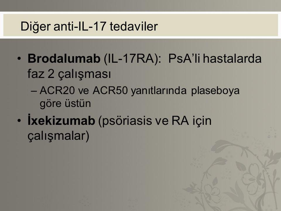 Diğer anti-IL-17 tedaviler
