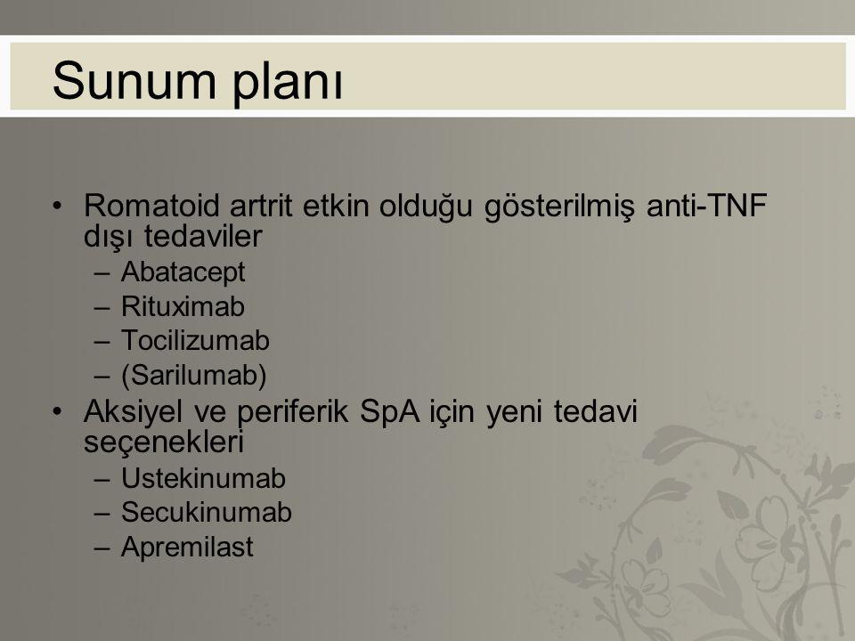 Sunum planı Romatoid artrit etkin olduğu gösterilmiş anti-TNF dışı tedaviler. Abatacept. Rituximab.
