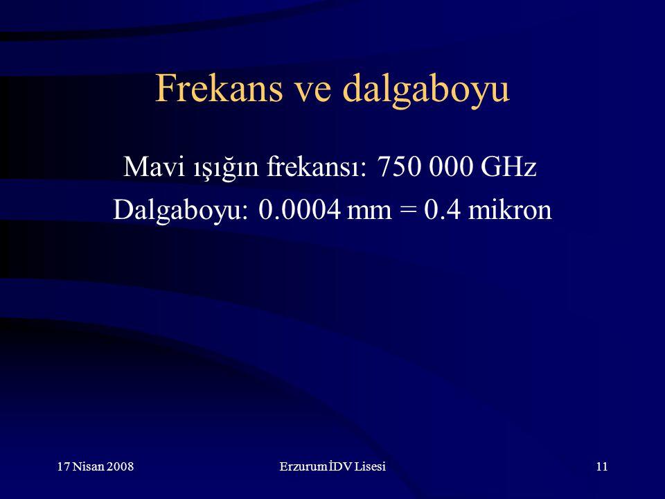 Frekans ve dalgaboyu Mavi ışığın frekansı: 750 000 GHz