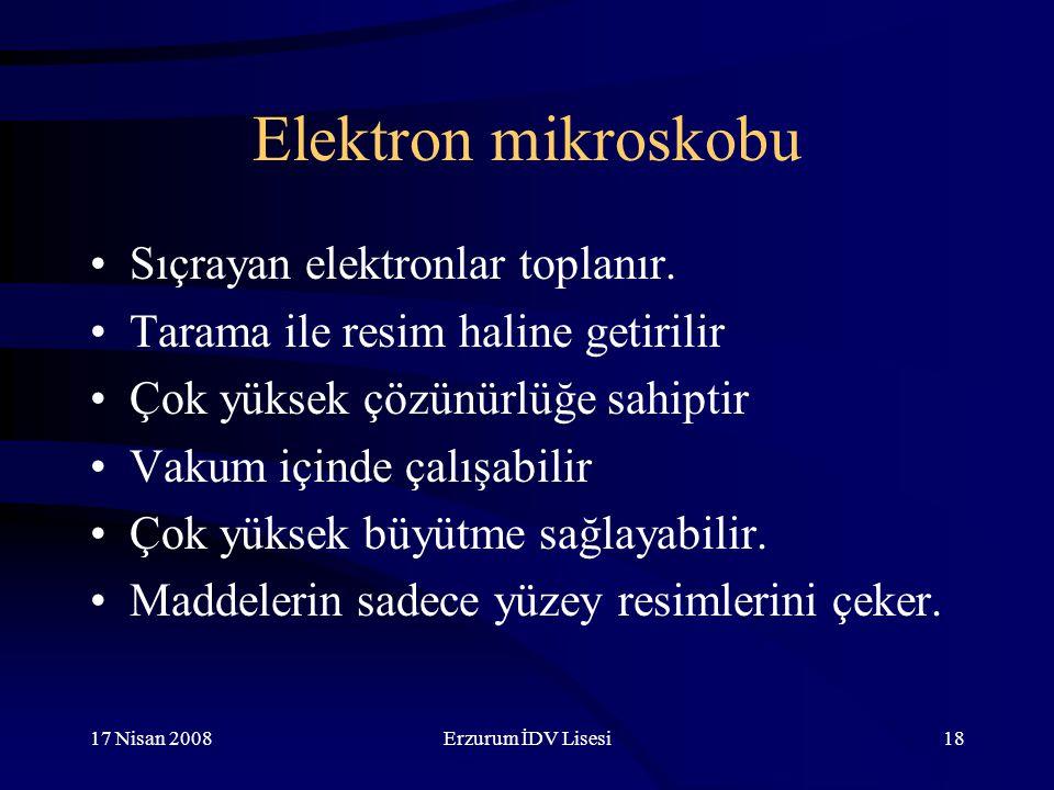 Elektron mikroskobu Sıçrayan elektronlar toplanır.