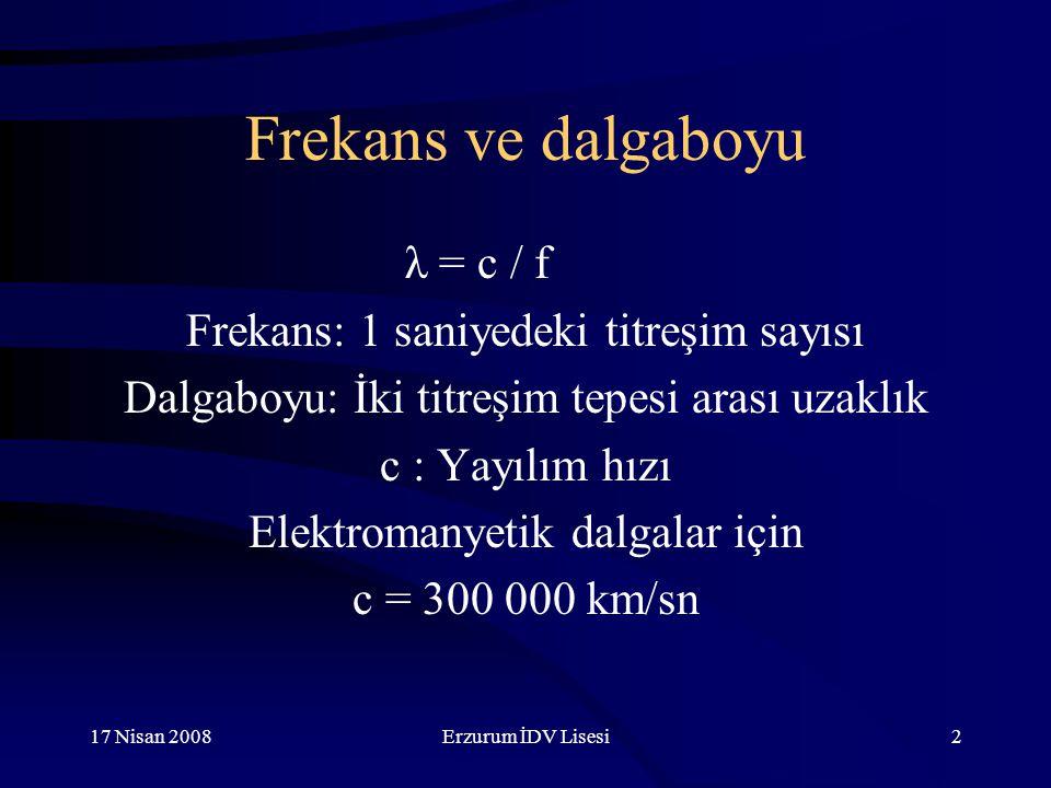 Frekans ve dalgaboyu λ = c / f Frekans: 1 saniyedeki titreşim sayısı
