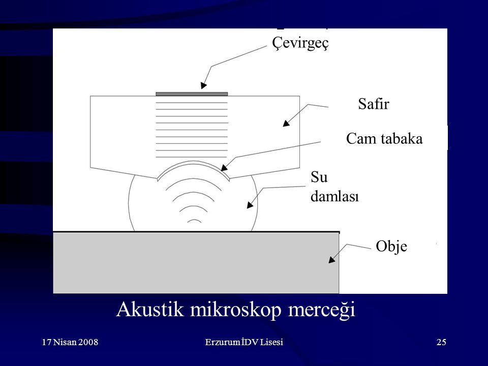 Akustik mikroskop merceği