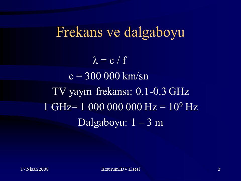 TV yayın frekansı: 0.1-0.3 GHz