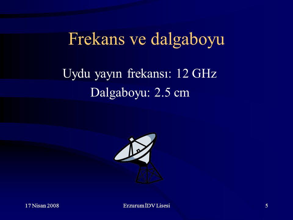 Uydu yayın frekansı: 12 GHz