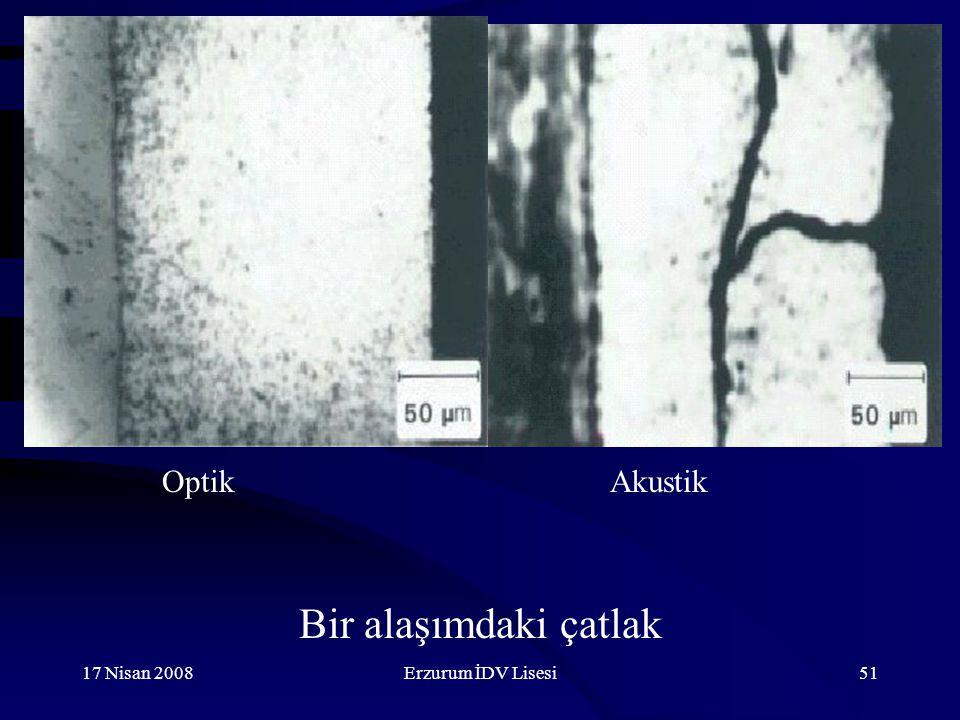 Optik Akustik Bir alaşımdaki çatlak 17 Nisan 2008 Erzurum İDV Lisesi