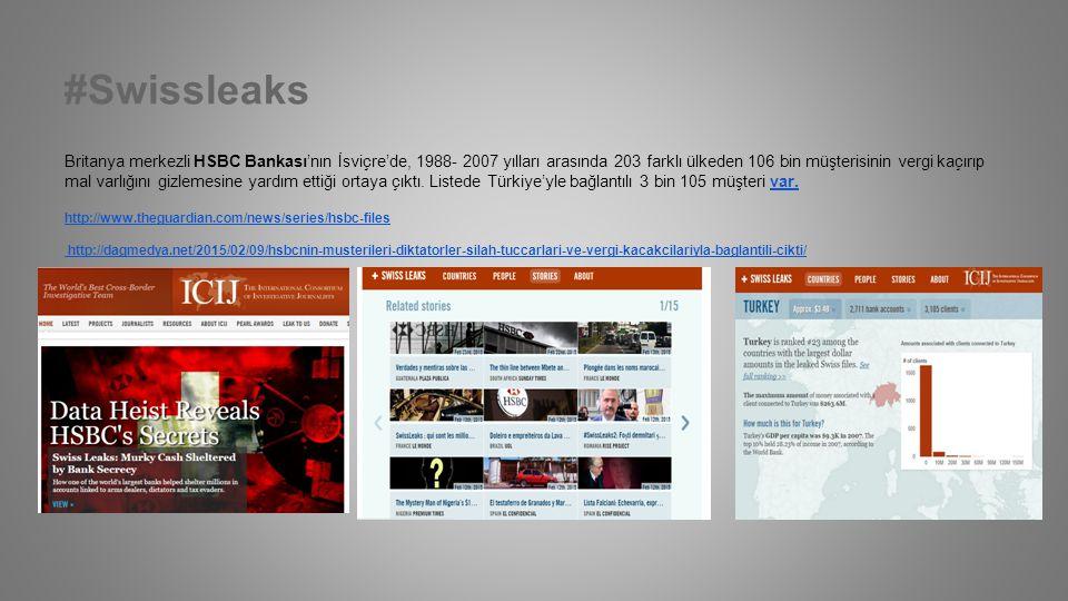 #Swissleaks