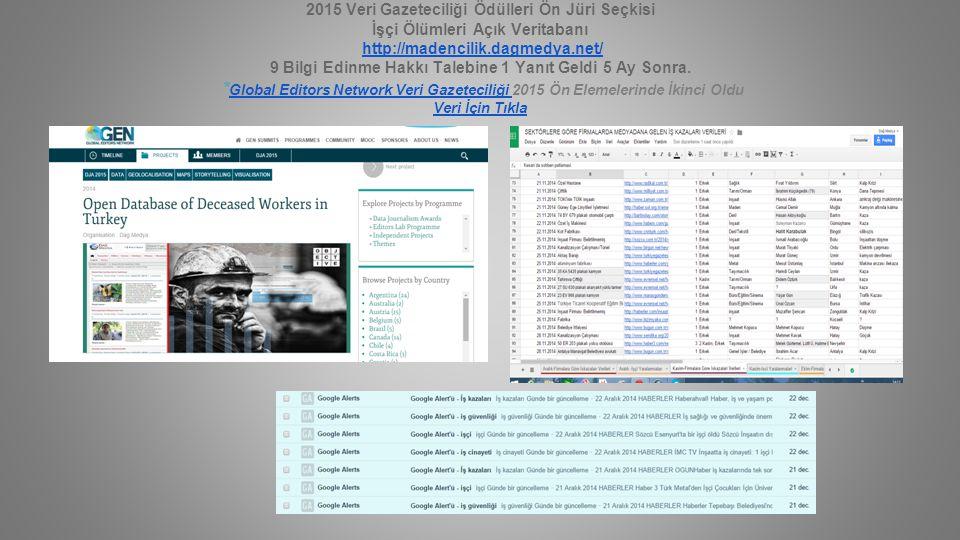 2015 Veri Gazeteciliği Ödülleri Ön Jüri Seçkisi İşçi Ölümleri Açık Veritabanı http://madencilik.dagmedya.net/ 9 Bilgi Edinme Hakkı Talebine 1 Yanıt Geldi 5 Ay Sonra.