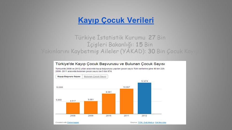 Kayıp Çocuk Verileri Türkiye İstatistik Kurumu 27 Bin