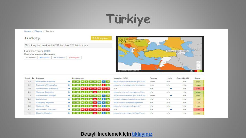 Türkiye Detaylı incelemek için tıklayınız