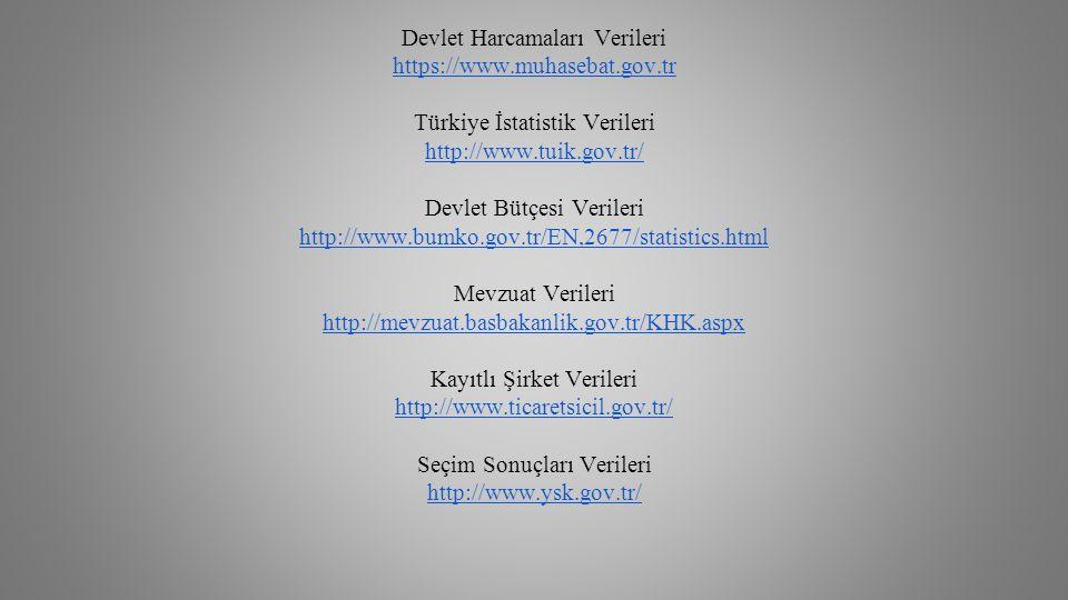 Kayıtlı Şirket Verileri http://www.ticaretsicil.gov.tr/