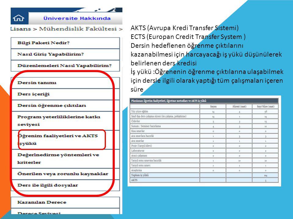 AKTS (Avrupa Kredi Transfer Sistemi) ECTS (Europan Credit Transfer System ) Dersin hedeflenen öğrenme çıktılarını kazanabilmesi için harcayacağı iş yükü düşünülerek belirlenen ders kredisi