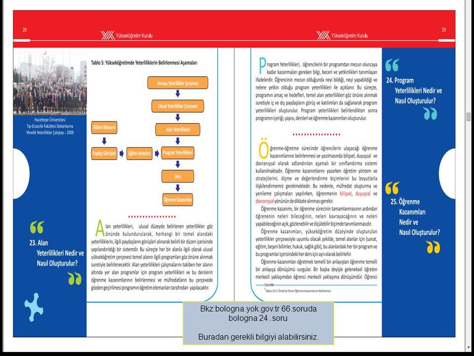 Bkz:bologna.yok.gov.tr 66.soruda bologna 24..soru