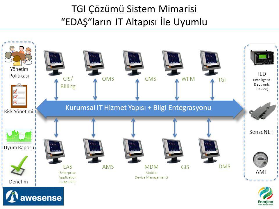 TGI Çözümü Sistem Mimarisi EDAŞ ların IT Altapısı İle Uyumlu
