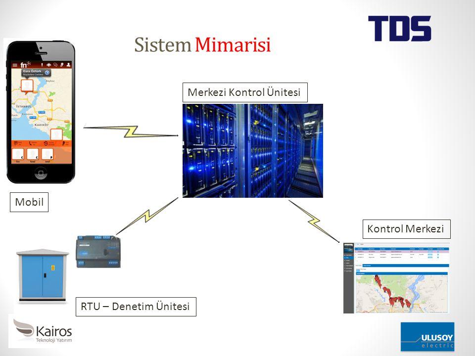 Sistem Mimarisi Merkezi Kontrol Ünitesi Mobil Kontrol Merkezi
