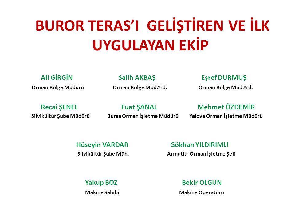 BUROR TERAS'I GELİŞTİREN VE İLK UYGULAYAN EKİP