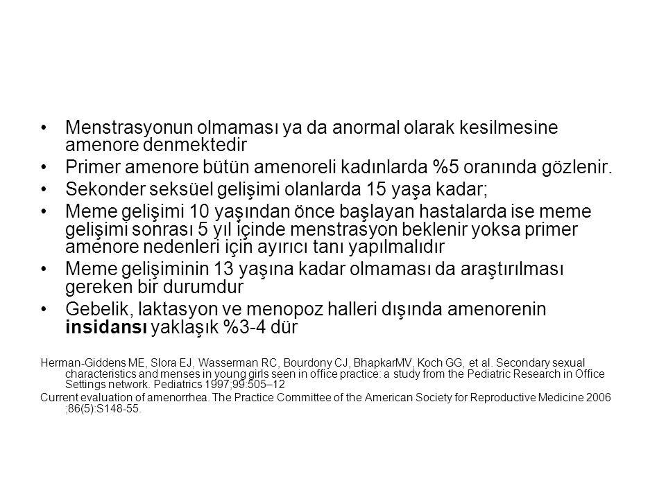 Primer amenore bütün amenoreli kadınlarda %5 oranında gözlenir.