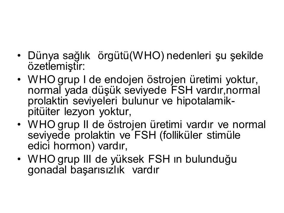 Dünya sağlık örgütü(WHO) nedenleri şu şekilde özetlemiştir: