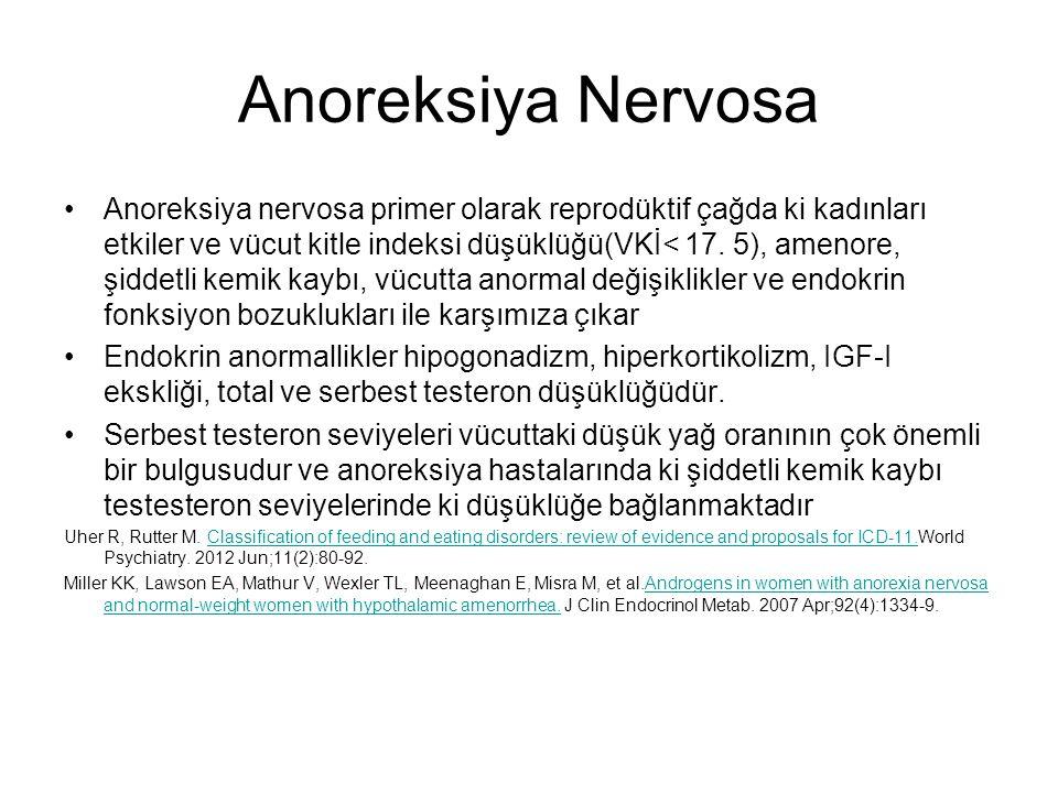 Anoreksiya Nervosa