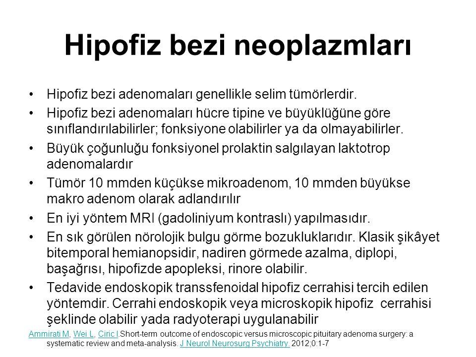 Hipofiz bezi neoplazmları