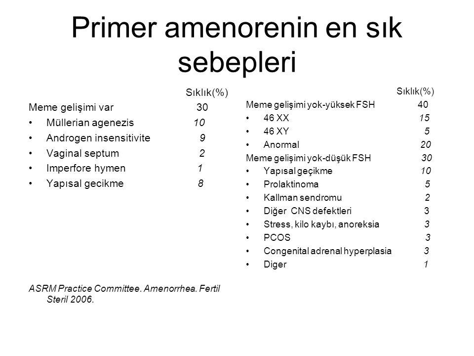 Primer amenorenin en sık sebepleri