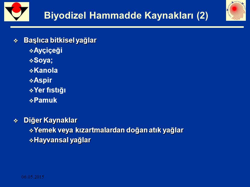 Biyodizel Hammadde Kaynakları (2)