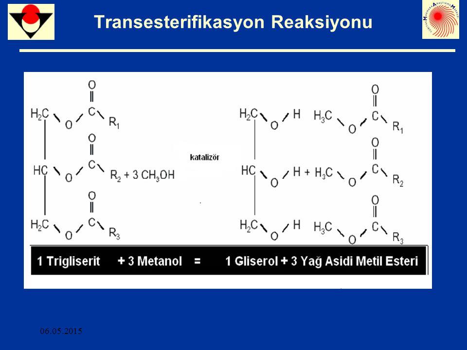 Transesterifikasyon Reaksiyonu