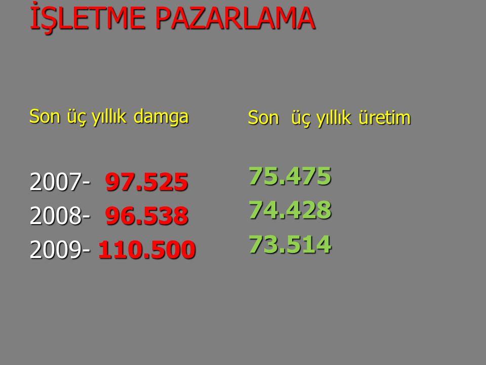 İŞLETME PAZARLAMA Son üç yıllık damga. 2007- 97.525. 2008- 96.538. 2009- 110.500. Son üç yıllık üretim.