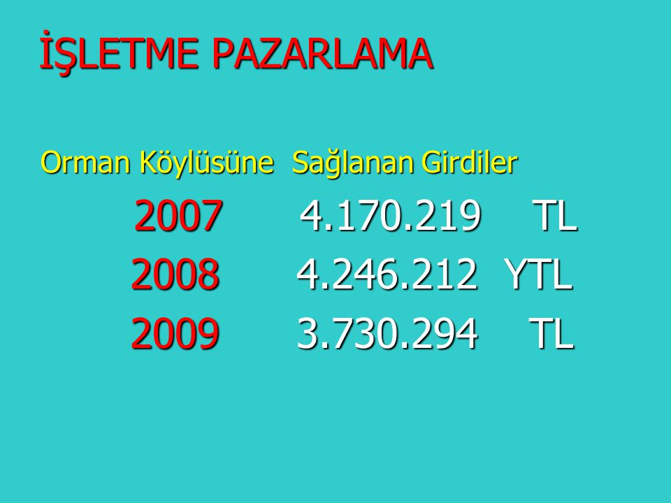 İŞLETME PAZARLAMA 2008 4.246.212 YTL 2009 3.730.294 TL