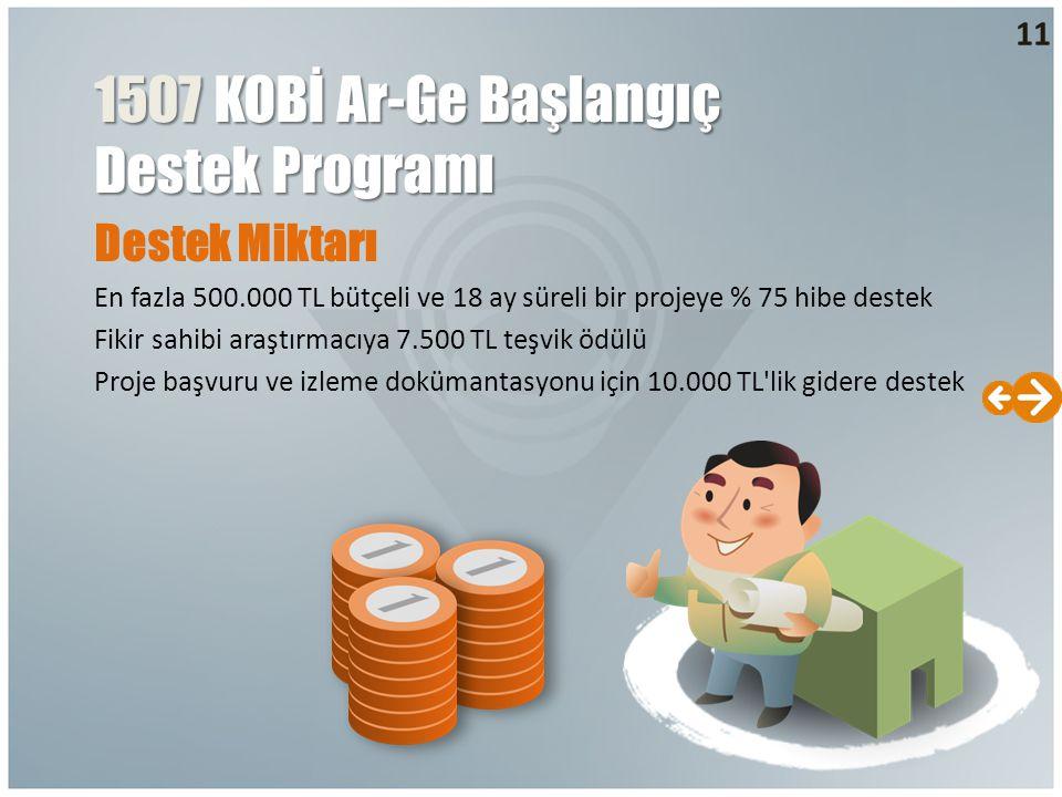 1507 KOBİ Ar-Ge Başlangıç Destek Programı Destek Miktarı