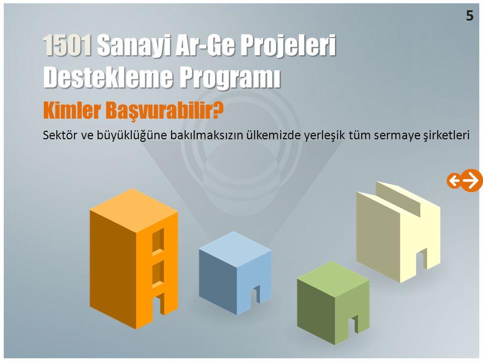 1501 Sanayi Ar-Ge Projeleri Destekleme Programı