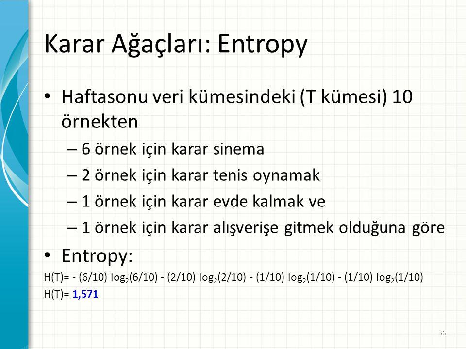 Karar Ağaçları: Entropy