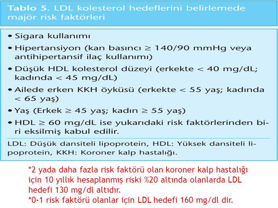 *2 yada daha fazla risk faktörü olan koroner kalp hastalığı için 10 yıllık hesaplanmış riski %20 altında olanlarda LDL hedefi 130 mg/dl altıdır.