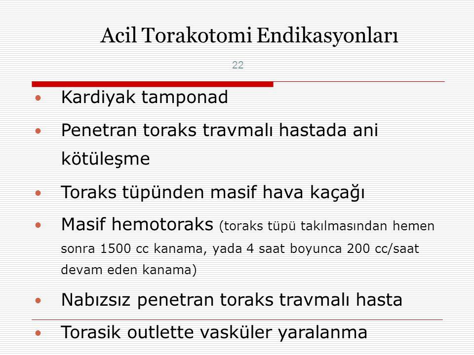 Acil Torakotomi Endikasyonları