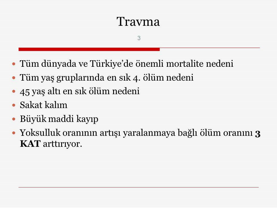 Travma Tüm dünyada ve Türkiye'de önemli mortalite nedeni