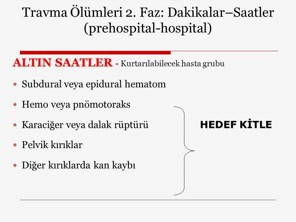 Travma Ölümleri 2. Faz: Dakikalar–Saatler (prehospital-hospital)