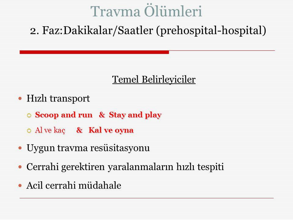 Travma Ölümleri 2. Faz:Dakikalar/Saatler (prehospital-hospital)