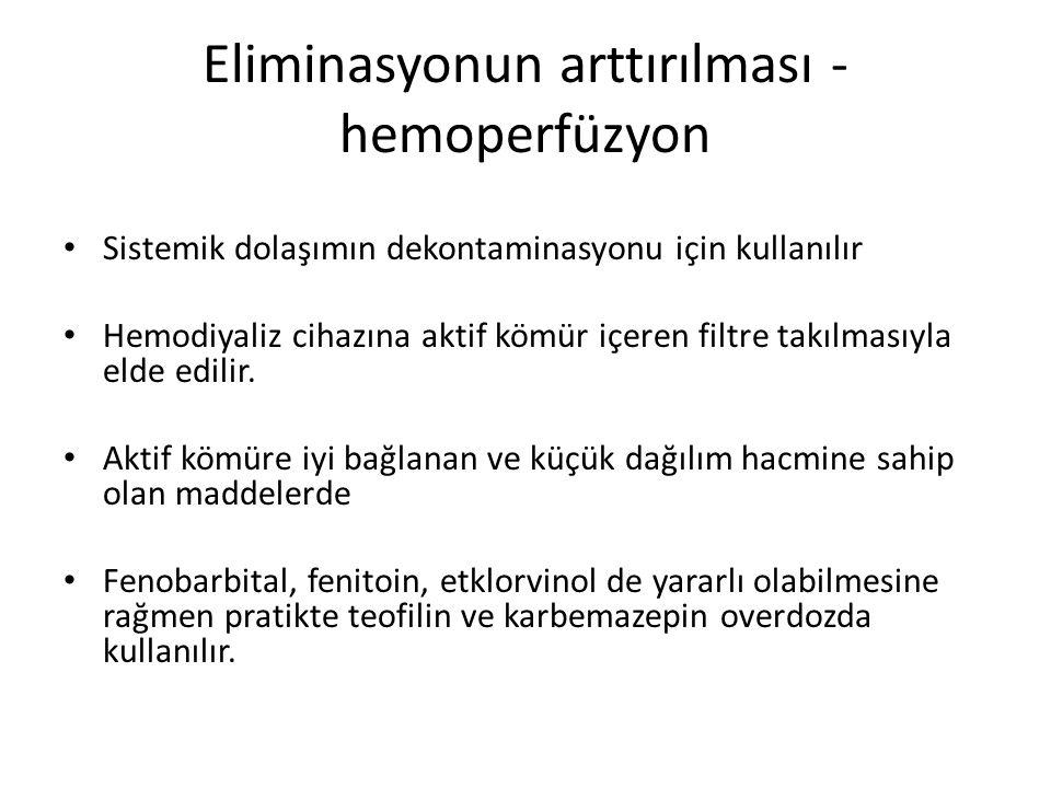 Eliminasyonun arttırılması - hemoperfüzyon
