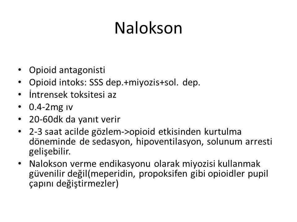 Nalokson Opioid antagonisti Opioid intoks: SSS dep.+miyozis+sol. dep.