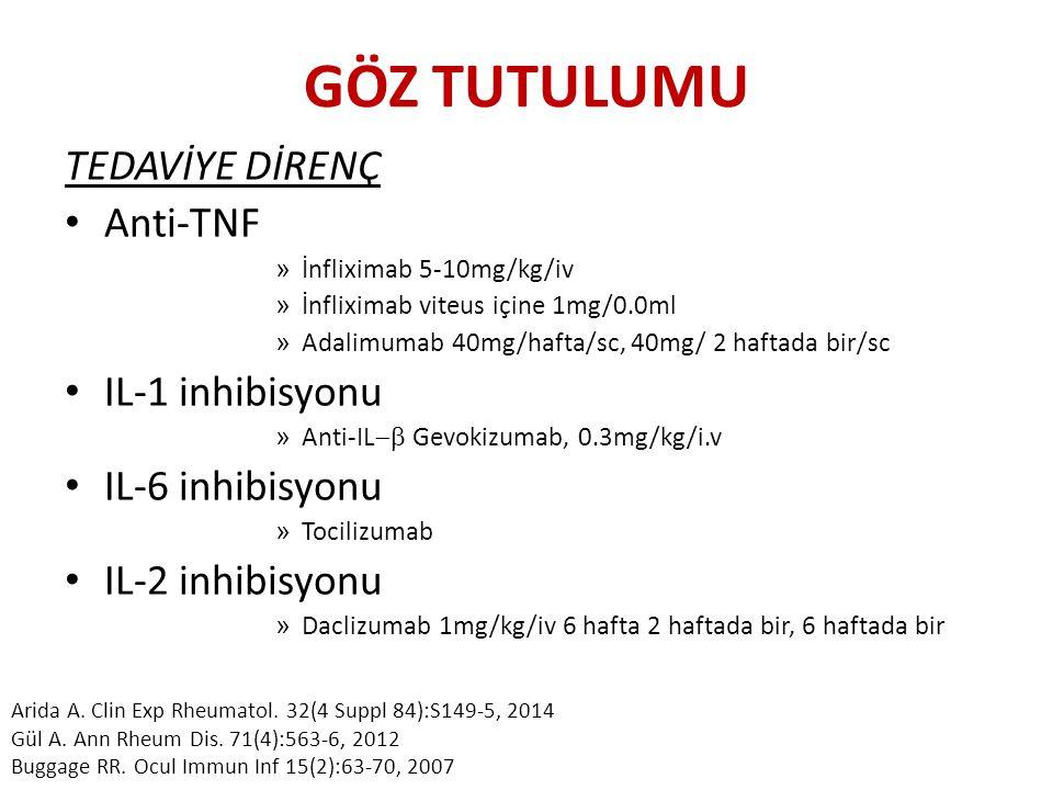 GÖZ TUTULUMU TEDAVİYE DİRENÇ Anti-TNF IL-1 inhibisyonu