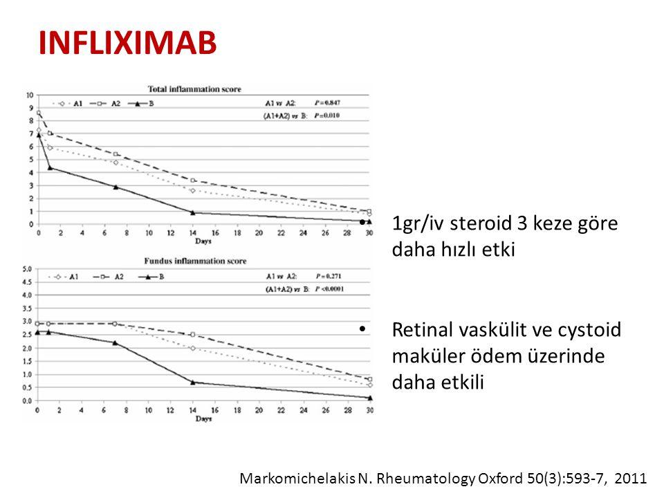 INFLIXIMAB 1gr/iv steroid 3 keze göre daha hızlı etki